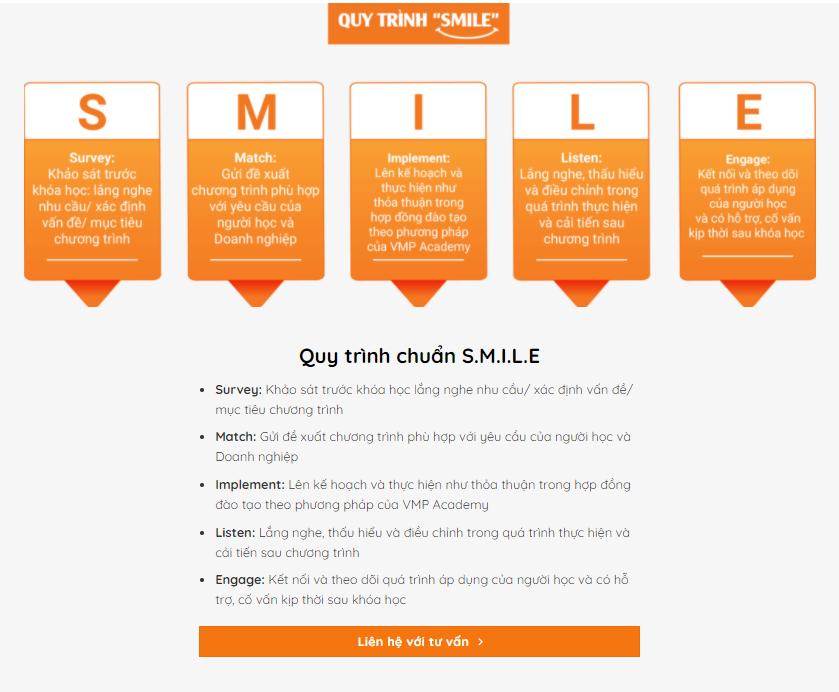 Quy trình smile